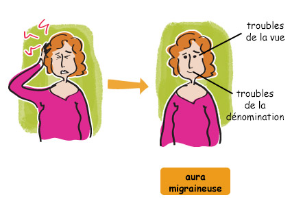 L'aura migraineuse