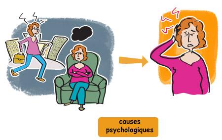 La migraine peut avoir des causes psychologiques