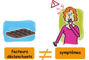 Ne pas confondre facteur déclanchant et symptôme