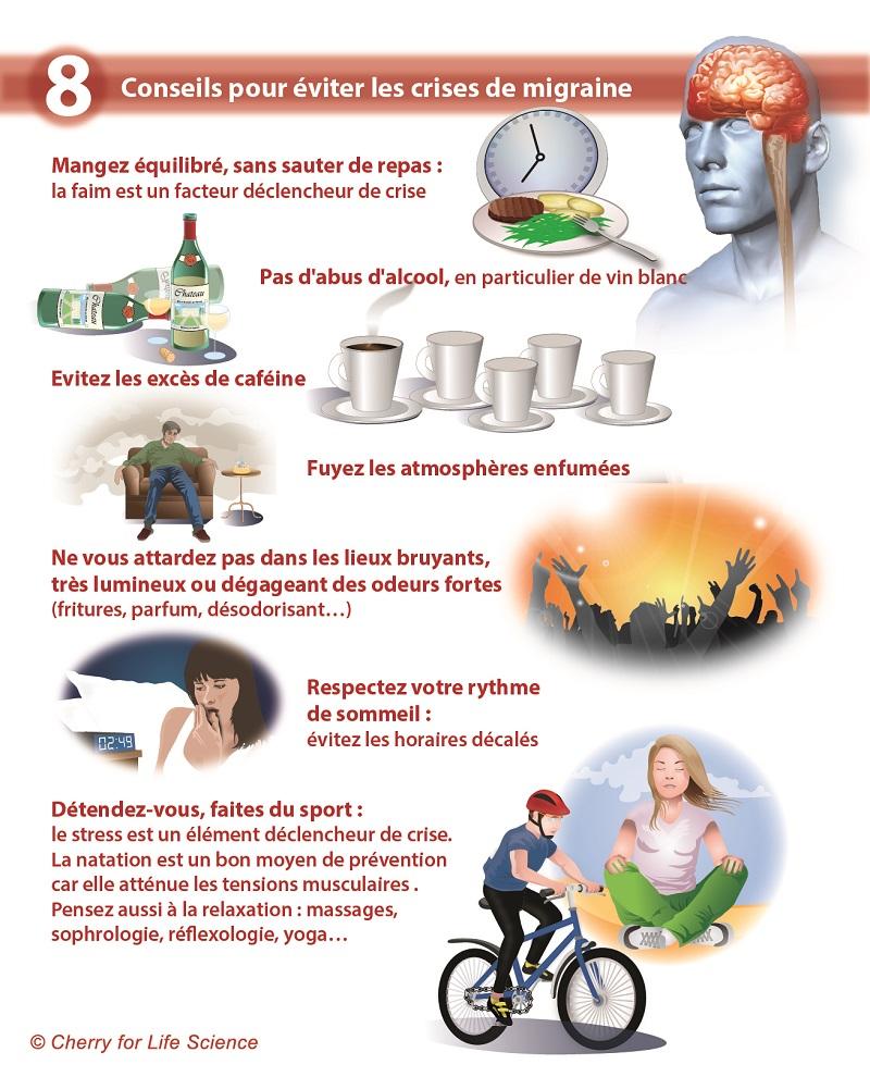 Eviter crises de migraine