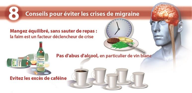 crises de migraine